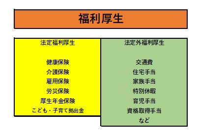 会社選び?福利厚生とは? | 運送屋@ブログ
